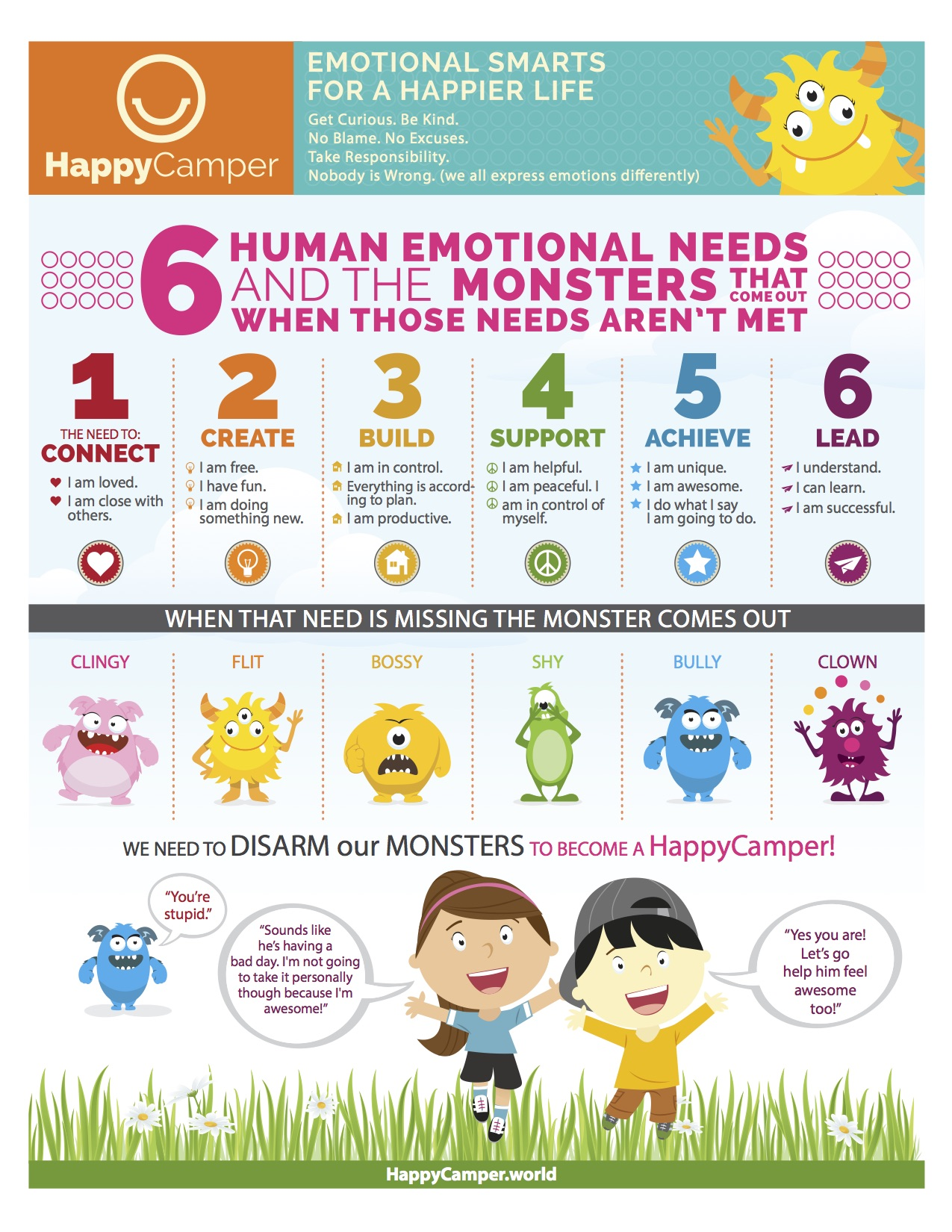 HappyCamper Infographic
